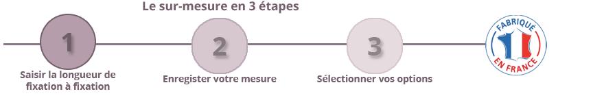 schema 3 etapes tringle a rideaux sur mesure en fer forgé - www.tringle-a-rideaux.com